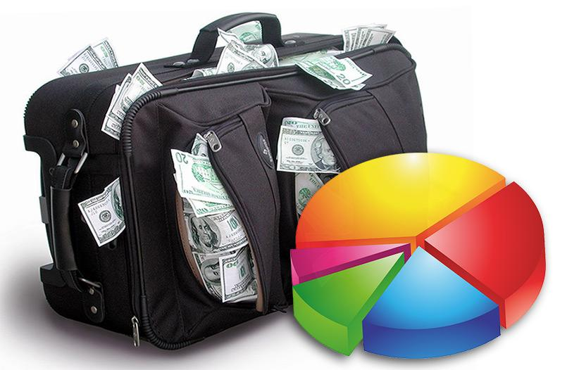 Записки портфельного инвестора